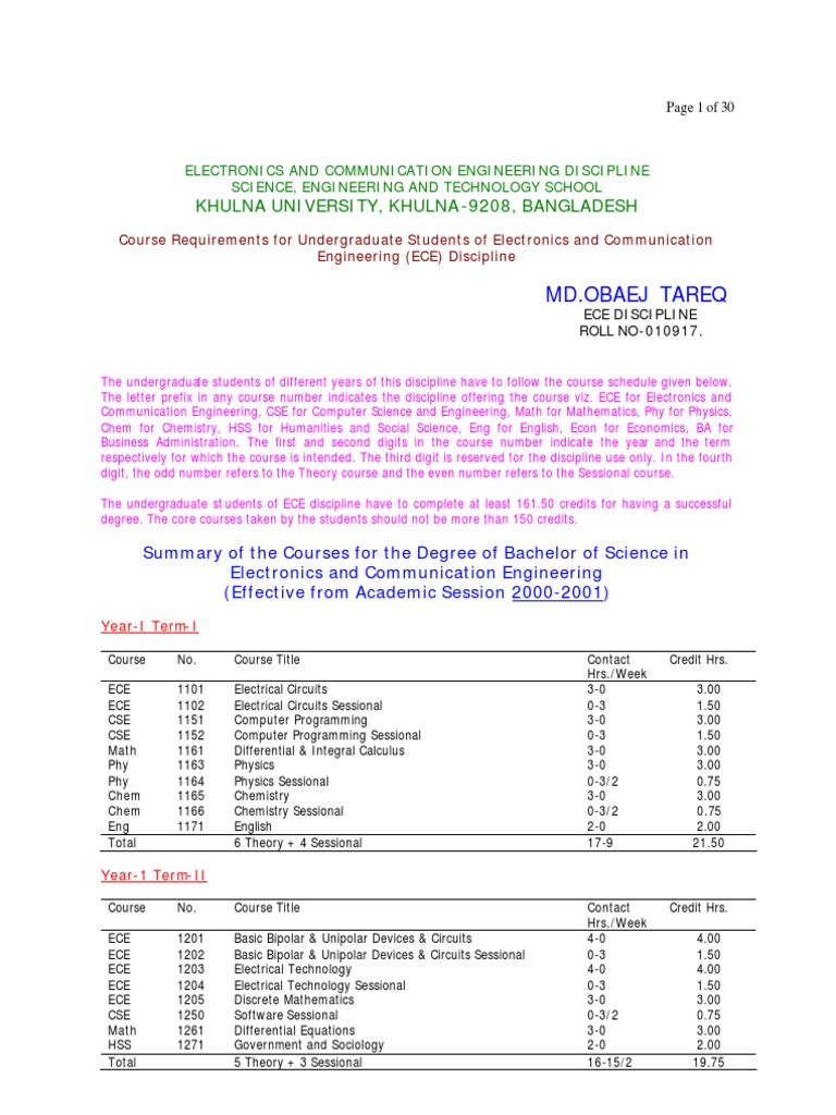 Ece Syllabus Operational Amplifier Bipolar Junction Transistor Control By Scr And Schmitt Trigger Electronic Projects Circuits