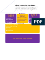 2015 uni edlead core values template for portfolio  1