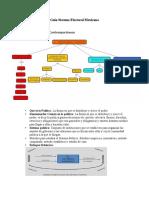 Guía Sistema Electoral Mexicano