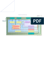modelo del mantenimiento