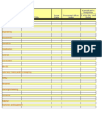 Document Control Pr. Tables