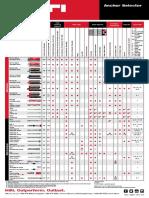 Anchor Selector Chart Brochure ASSET DOC LOC 3392867(1)
