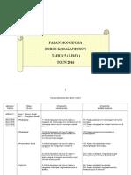 RPT Bahasa Kadazandusun Tahun 5 2016