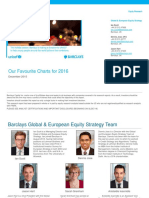 Barclays Global Strategy - Our Favourite Charts