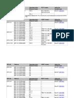 40945038_s7_400_cpus_fw_update_e