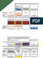 CPA BEC Financial Ratios