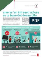 Invertir en infraestructura es la base del desarrollo