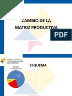 Cambio de Matriz Productiva