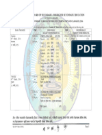 Ssc Mar 16 Timetable