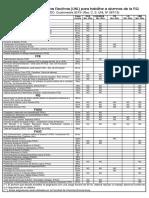 Asignaturas Electivas Habilitadas Para Alumnos FIQ - 2doCuat.pdf