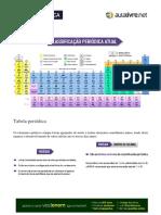 apostila tabela periodica