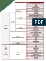 Resumen CE Imprimir Tamaño A3