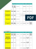 Seguimiento Proyectos Diciembre 2015