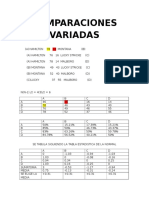 COMPARACIONES VARIADAS
