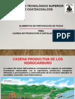 CADENA DE PRODUCCIÓN E INSTALACIONES MARINAS.
