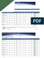 2015 RGGI Interim Compliance Summary Report