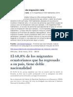 Ecuador Tasa de Migración Neta