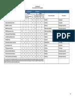 Appx C - Yerington Mine Training Matrix 12012009 R3