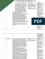 Formato Programació N- 2016
