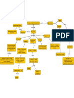 mapa neumo fisiologia sist resp.pdf