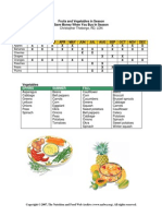 Fruits and Vegetables in Season
