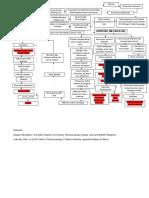Patofisiologi_Hisprung