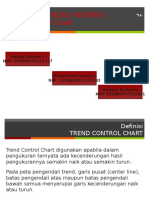 Trend Control Chart