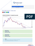 Forex Daily Forecast - 03 Mar 2016 BlueMax Capital
