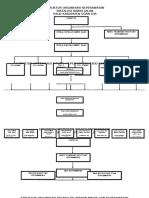 Struktur Organisasi Keperawatan Instalasi Rawat Jalan Rsud Kabupaten Ogan Ilir
