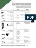 Ultrasonic Sensors (1)