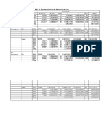 Table for Urea Densities