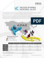 APAC - The state of mobile Advertising - Q2, 2015