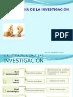 Las Ideas de Investigacion
