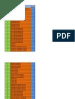 Programación Exámenes Finales 2015-3