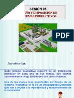 DISEÑO Y DISPOSICION DE SISTEMAS PRODUCTIVOS
