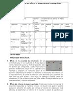 Práctica 1. Factores Que Influyen en Las Separaciones Cromatográficas.