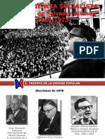 Gobierno de La Unidad Popular