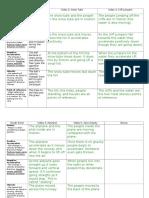 march 2 worksheet