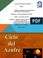 Ciclo Del Azufre 4