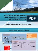 Tugas Presentasi Pmo-pmm & Management Dispute