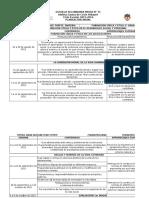 Planeación Anual 2015-2016