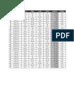 Index Calculation With Portfolio Analysis