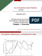 Economics of Imperfect Labour Markets