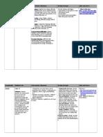 gough rachael - edpsych strategies toolkit