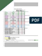 Material Database Duplicate