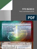 5to Básico - Temas y Aprendizajes
