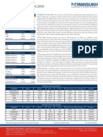A study on Trading Pattern in Stock Market by Mansukh Investment and Trading Solutions 20/4/2010