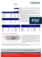 A Report on Derivative Trading Pattern by Mansukh Investment and Trading Solutions 20/4/2010