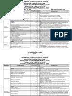 EVALUACION INSTITUCIONAL 2009