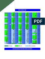Roman Numerals Chart V1.0